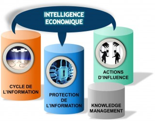 Chamonix était l'heureux élu pour accueillir le premier Sommet de l'intelligence économique et de la sécurité du 4 au 6 juin.