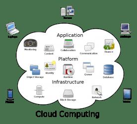 Le cloud computing et le big data sont actuellement les deux principales mutations technologiques pour les entreprises du secteur numérique.