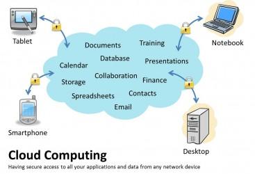 Pour les entreprises, le basculement vers le Cloud est né d'un besoin de renforcement de capacité d'analyse.