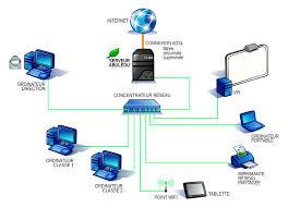 Le Cloud computing est un mode d'externalisation qui consiste à transférer toute ou une partie des données numériques d'une société vers un tiers en charge de leur sous-traitance.