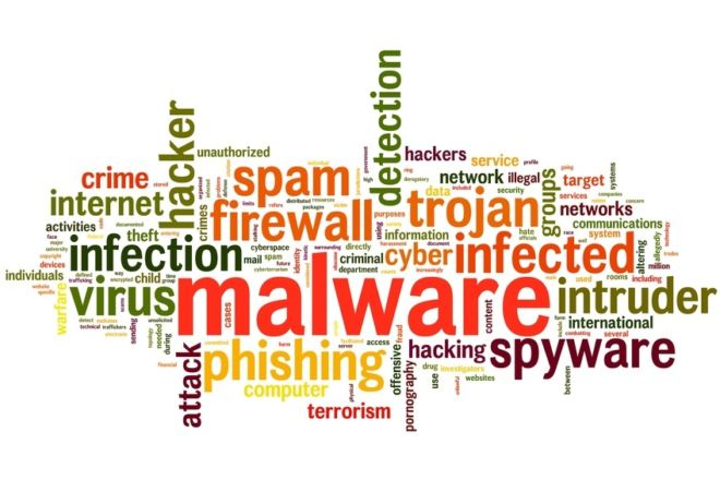 Malware concept in word tag cloud on white background
