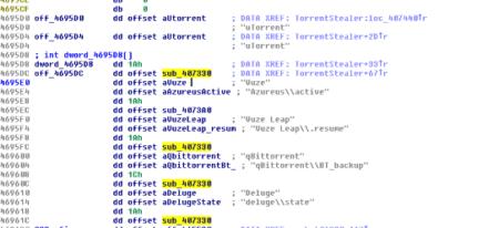 code-torrent